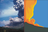 Comarison between photo and simulation of August 1997 vulcanian explosion of the Soufriere Hills Volcano, Montserrat